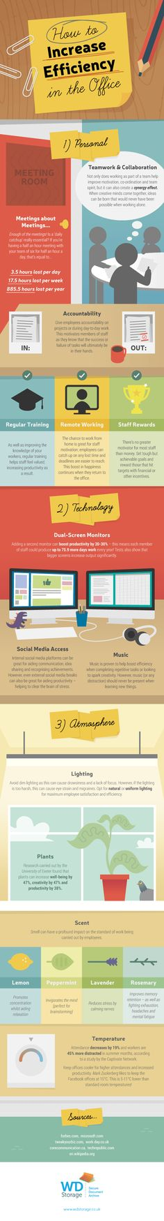How to Increase Efficiency in the Office #infographic #Business #Office…