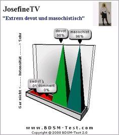 Keuschheitsgürtel mit Schenkelbändern | JosefineTVdev ...