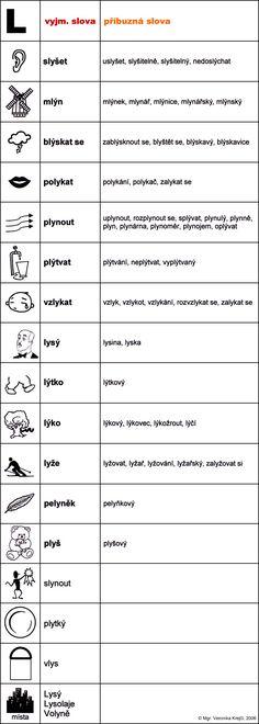 vyjm_slova-L.jpg (768×2150)