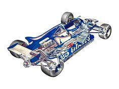 1979-80 Ligier JS11 - Illustrated by J J Francois