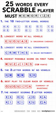 25 Words Every Scrabble Player Must Memorize Infographic