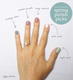 Spring Polish picks