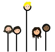 Pentatonix size chart. If you actually take a close look, Scott and kevin are very similar in height.