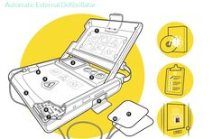 Illustration of an automated Automated external defibrillator (AED) for an article highlighting bugs, recalls, improper maintenance and other points of failure Automated External Defibrillator, Small Space Interior Design, Information Design, Line Illustration, Technical Drawing, Data Visualization, Presentation Design, Drawing Reference, Layout Design