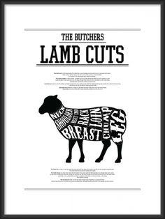 Print lamb cuts, butchers chart of lamb cuts for the kitchen.