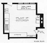 Kitchen Floor Plan Craftsman Kitchen, Craftsman Style, Kitchen Ideas, Kitchen Decor, Kitchens, Kitchen Appliances, Kitchen Floor Plans, Antique Decor, Vintage Ads