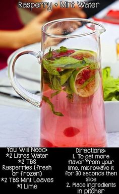 Raspberry Mint Detox Water