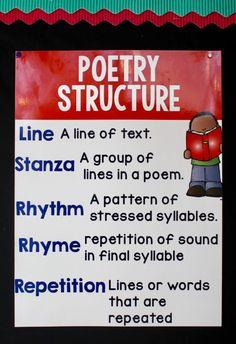 Poetry Lessons For Upper Elementary - Ashleigh's Education Journey