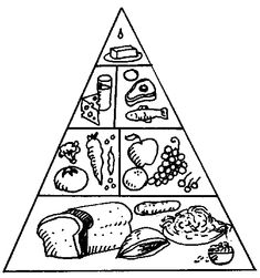 food-pyramid-coloring-pages-6.gif 500×533 pixels