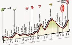 Giro d'Italia: Oggi la 14a tappa dedicata a Pantani! Si arriva ad Oropa!! #girod'italia2014 #14atappa #oropa