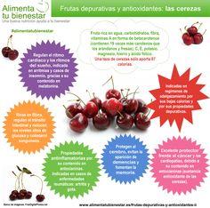 Frutas depurativas y antioxidantes: las cerezas #alimentatubienestar
