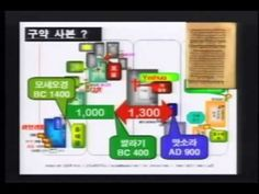 성경 사본의 과학적 검증 김명현 교수