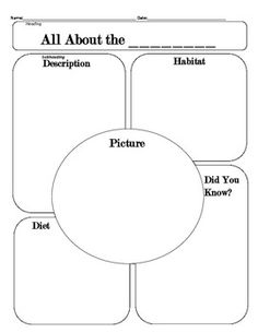 All About Any Animal Graphic Organizer