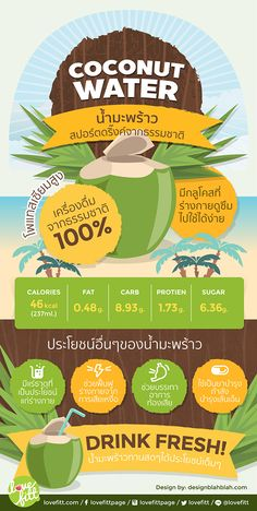 หลายๆคนชอบดื่มสปอร์ตดริ๊งค์ หลังออกำลังกายกัน และน้ำมะพร้าวก็ถือเป็นเครื่องดื่ม สปอร์ตดริ๊งค์ ที่มาจากธรรมชาติ 100% Health Guru, Health Diet, Health And Wellness, Health Fitness, Herbal Remedies, Natural Remedies, Thai Food Menu, Clean Recipes, Healthy Recipes