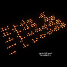 Luminoth alphabet