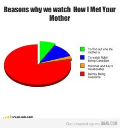 I love How I Met Your Mother like Marshall loves charts