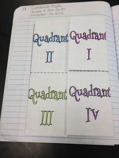 Although this is for algebra, has great printables to use for trig identities in a coordinate plane.