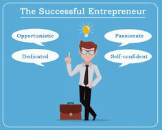 The Successful Entrepreneurs.