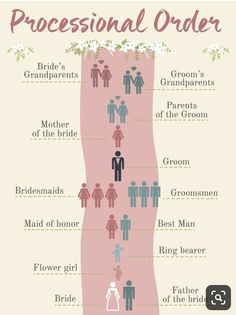 40 Tips to Plan Your Wedding on A Budget - Wedding Tips - hochzeit Cute Wedding Ideas, Wedding Goals, Plan Your Wedding, Budget Wedding, Perfect Wedding, Dream Wedding, Wedding To Do List, Wedding Guest List, Wedding Picture List