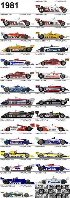 Formula One Grand Prix 1981 Cars