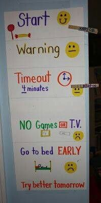 Easy discipline board for young kids. Write names on clothes pins.