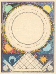 360_degree_wheel.JPG (688×648) | astrology | Pinterest ...