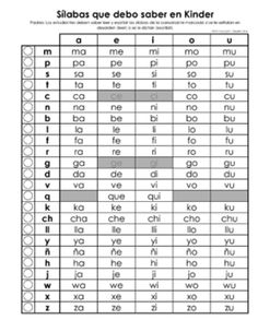 A complete list of syllables on one page.Great for use in homework/daily folders, inside Writing Workshop or Work on Writing (Daily Five). Freebie