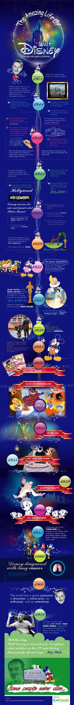 The Amazing Life of Walt Disney [Infographic] #disney #waltdisney