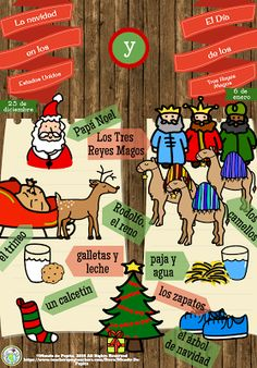 Infographic Comparing Christmas and Three Kings Day- We've included lesson ideas for using for #comprehensibleinput and #languageincontext. Mundo de Pepita, Resources For Teaching Spanish to Children