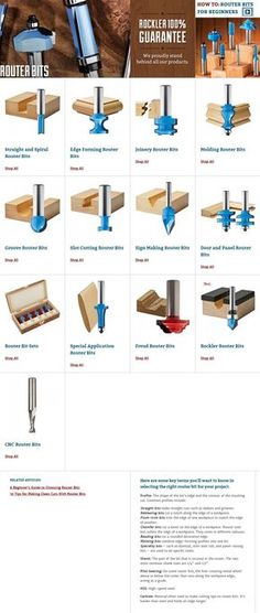Not sure what kind of router bit you need? We can help answer your questions or you can check out our helpful videos or articles on router bit types. :