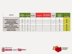 COMITATO DI QUARTIERE S.ALBINO (MONZA): S.ALBINO: CENTRO CIVICO PER TUTTI! VOTA!