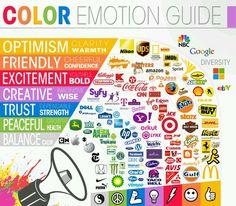 #Infografía sobre las emociones implícitas en los colores de un logotipo.