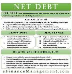 Net debt is a useful financial metric to assess liquidity position of a company. It shows ability of a company to pay obligations if all become due today. Financial Literacy, Financial Planning, Business Planning, Learn Accounting, Accounting And Finance, Business Management, Money Management, Project Management, Memes Gretchen