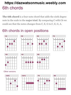 Guitar chord charts for all chords Guitar Power Chords, Guitar Chord Sheet, Guitar Chords And Scales, Guitar Chords And Lyrics, Music Theory Guitar, Guitar Chords Beginner, Guitar Chords For Songs, Music Guitar, Guitar Lessons