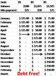 Save Year With This BiWeekly Payment Plan  Business