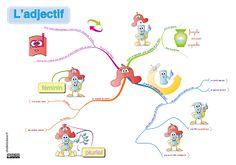Repérer les différentes catégories d'adjectifs grâce à des cartes mentales, à faire par vos élèves