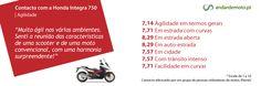 Honda Integra 750 em Números