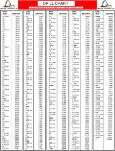 Sae to metric wrench interchange conversion chart a perfect printable conversion charts for power tools google search keyboard keysfo Choice Image