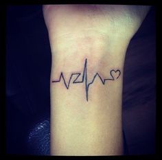 Venezuela as a heartbeat. Wrist tattoo.