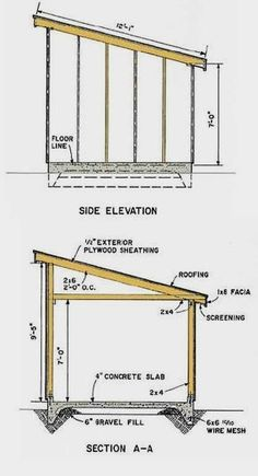 Do It Yourself Shed Projects - CHECK THE PICTURE for Various Shed Projects and Plans. 77239264 #backyardshed #shedplansdiy