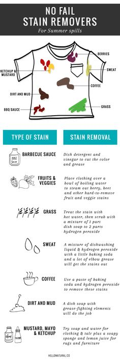 7 No-Fail Natural Stain Removers | HelloNatural.co