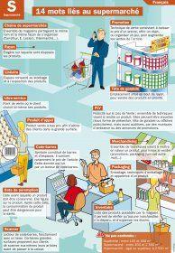 Fiche exposés : 14 mots liés au supermarche