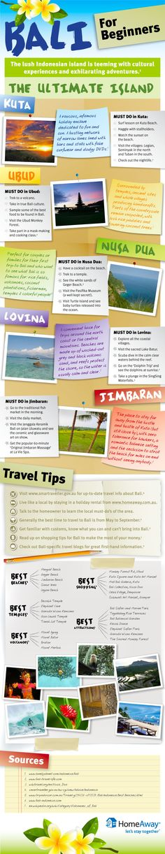 Bali For Beginners [Infographic] this lush Indonesian Island has so much to do and see! Beaches, scuba, fishing, surfing, volcanoes, monkeys, cocktails, exotic food, shopping, relaxing and much much more!