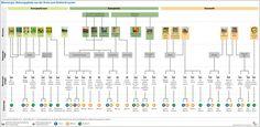 Nutzungspfade von Biomasse, Energieholz, Energiepflanzen und Reststoffen