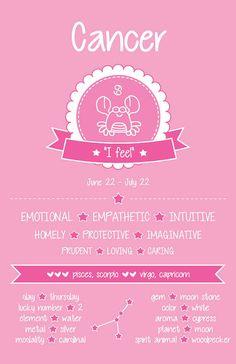 • Cancer Zodiac Sign