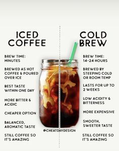 6 Easy Cold Brew Coffee Recipes - Cold Brew Coffee is NOT the same as Iced Coffee! Check out how they are different as you learn 6 Easy Cold Brew Coffee Recipes too! Which one is your favorite? Cold Brew Iced Coffee, Drip Coffee, Cold Brew Coffee Recipe Starbucks, Iced Black Coffee, Homemade Cold Brew Coffee, Cold Coffee Drinks, Smoothies Coffee, Iced Coffee At Home, Coffee Coffee