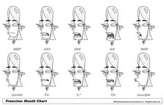 https://flic.kr/p/6X1Xrf | Francine Mouthchart | Francine, from Fanboy and Chum Chum. Mouthchart by Steve Lambe.