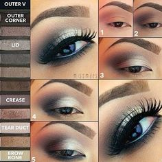 Make up tutorial with Naked 2 palette