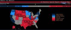 ANÁLISE: E se......Trump ganhar? - http://po.st/JbiG6K  #Economia - #Crise, #Eleição, #HILLARY, #TRUMP