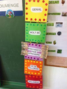 Control de comportamiento, para trabajar en el aula de educación infantil.